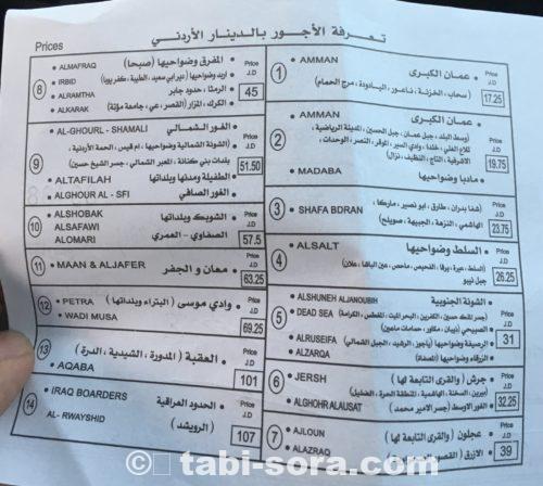 タクシーの料金表